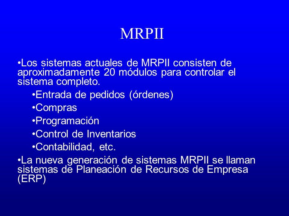 MRPII Los sistemas actuales de MRPII consisten de aproximadamente 20 módulos para controlar el sistema completo.