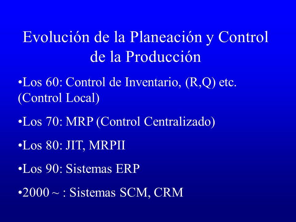 Evolución de la Planeación y Control de la Producción
