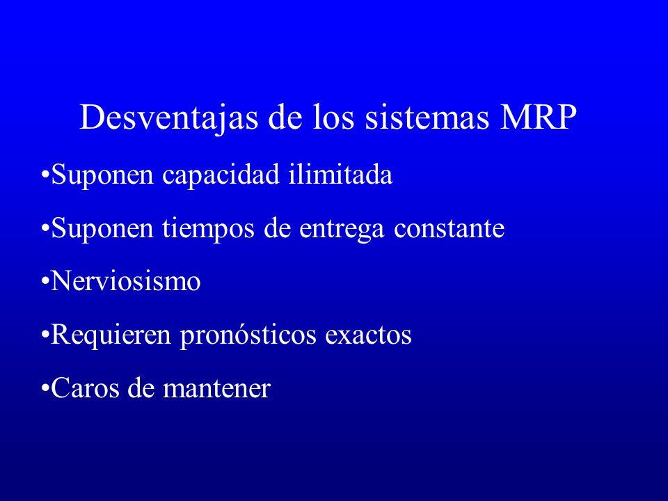 Desventajas de los sistemas MRP