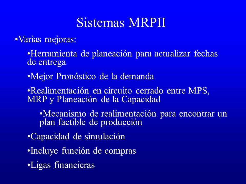 Sistemas MRPII Varias mejoras: