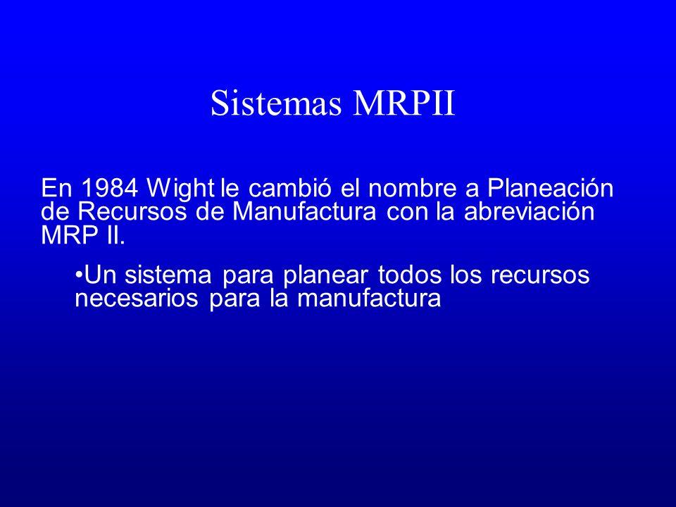Sistemas MRPII En 1984 Wight le cambió el nombre a Planeación de Recursos de Manufactura con la abreviación MRP II.