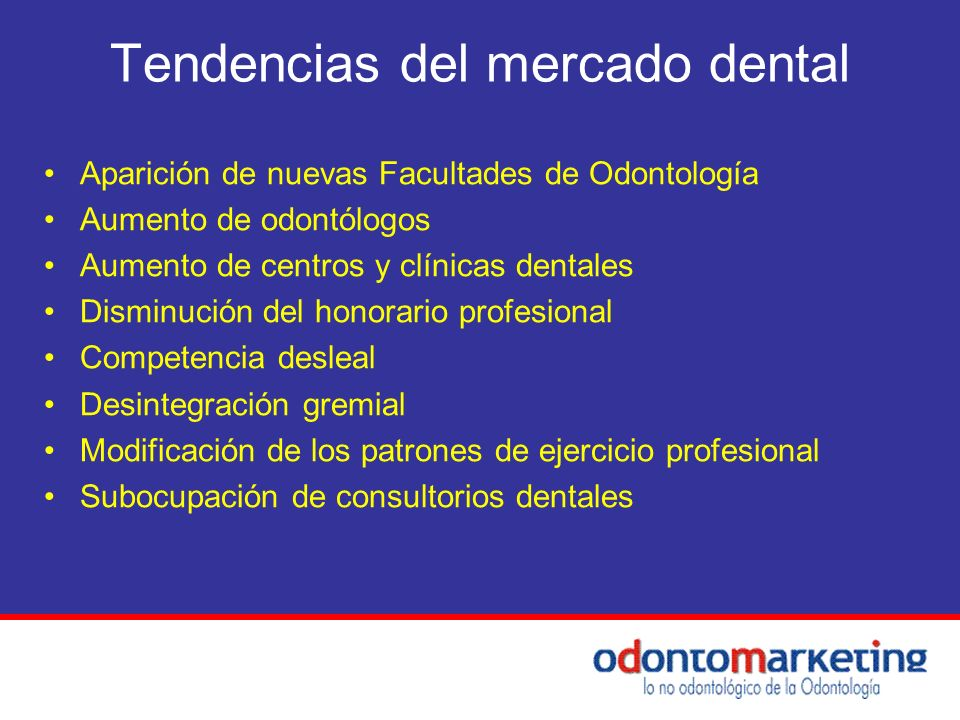 Tendencias del mercado dental