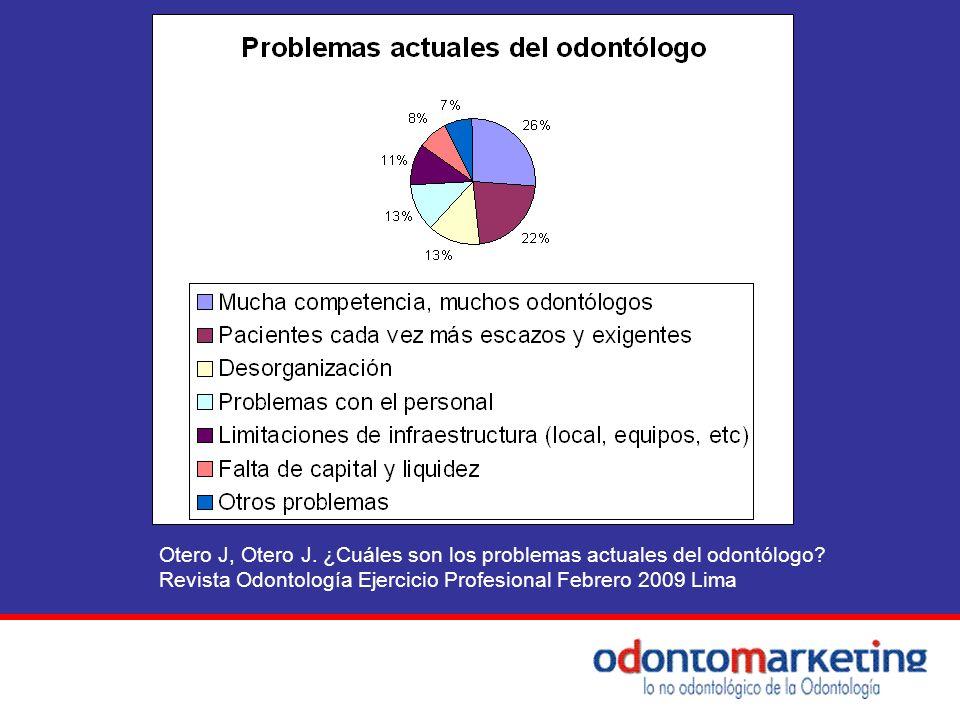 Otero J, Otero J. ¿Cuáles son los problemas actuales del odontólogo