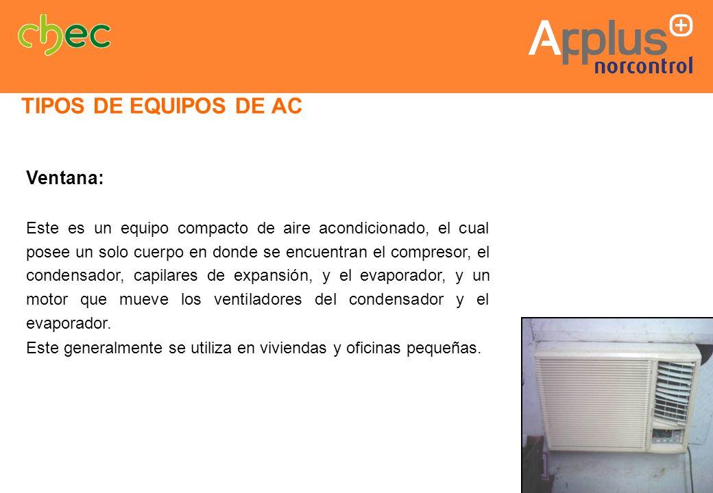 TIPOS DE EQUIPOS DE AC Ventana: