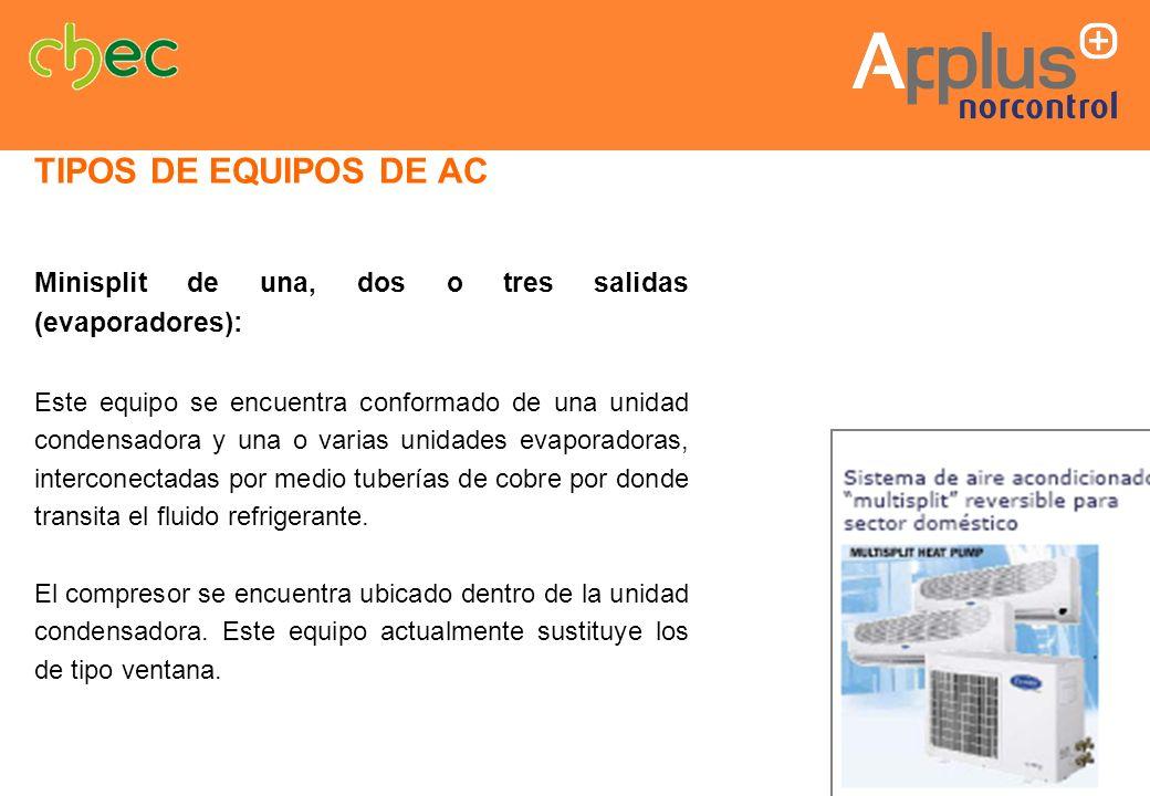 TIPOS DE EQUIPOS DE AC Minisplit de una, dos o tres salidas (evaporadores):