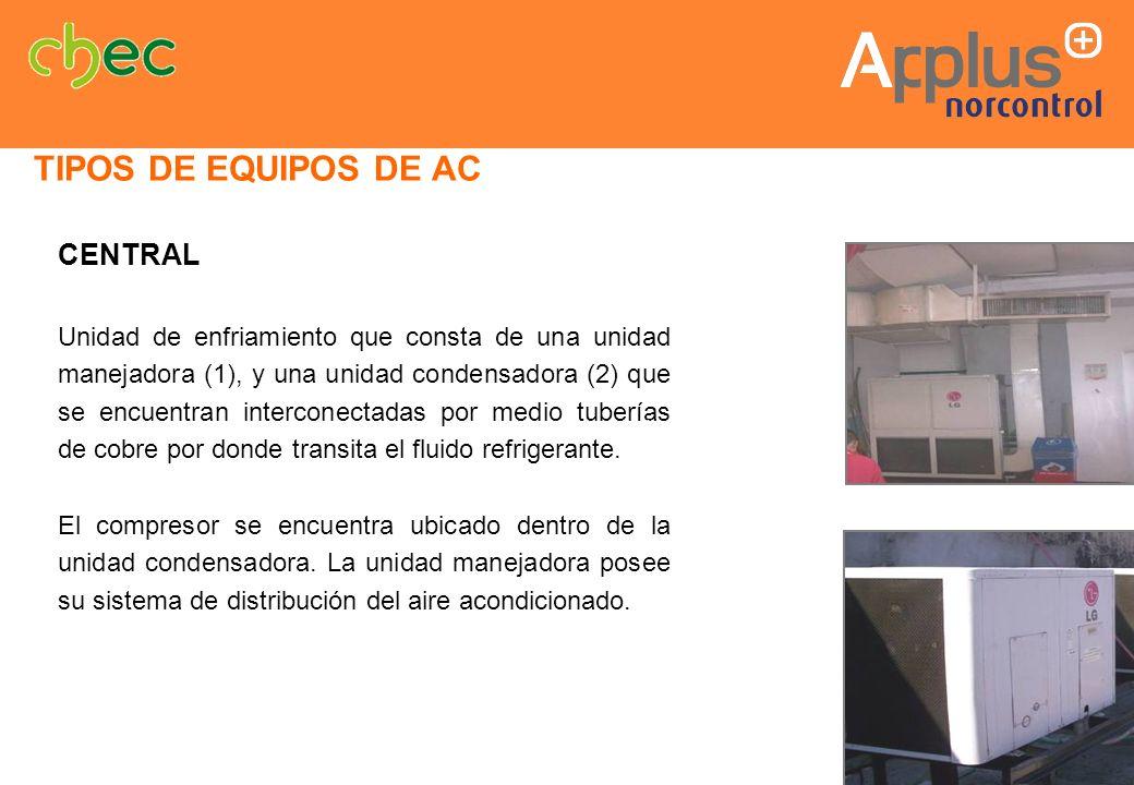 TIPOS DE EQUIPOS DE AC CENTRAL