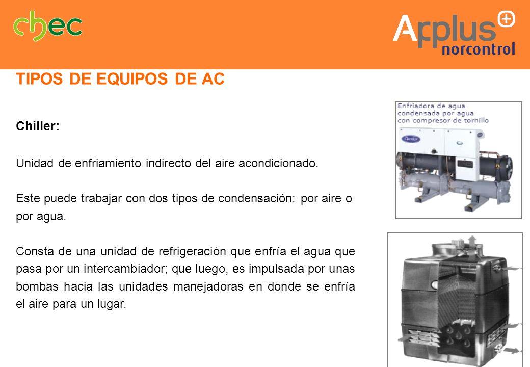 TIPOS DE EQUIPOS DE AC Chiller: