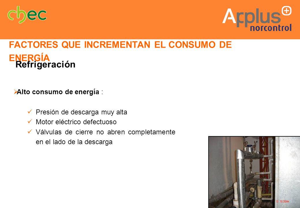 FACTORES QUE INCREMENTAN EL CONSUMO DE ENERGÍA