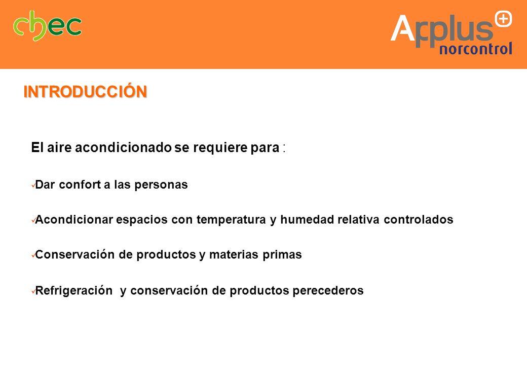 INTRODUCCIÓN El aire acondicionado se requiere para :