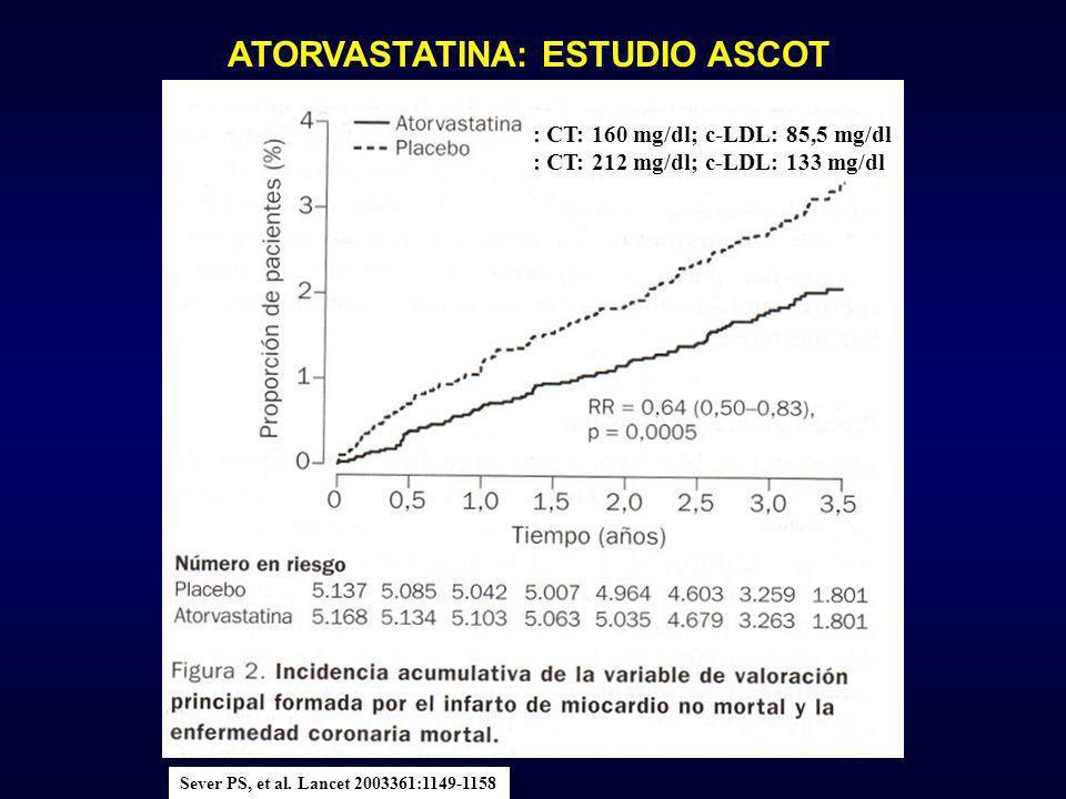ATORVASTATINA: ESTUDIO ASCOT