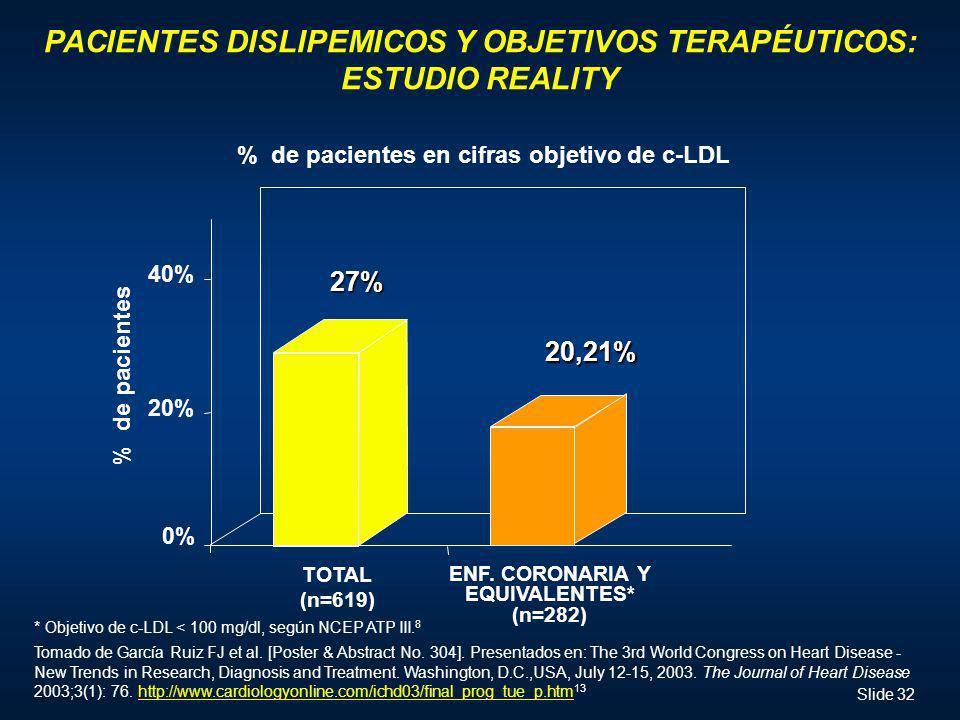 PACIENTES DISLIPEMICOS Y OBJETIVOS TERAPÉUTICOS: ESTUDIO REALITY