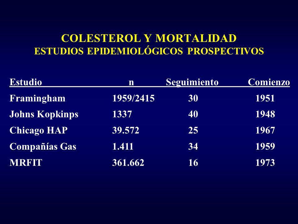COLESTEROL Y MORTALIDAD ESTUDIOS EPIDEMIOLÓGICOS PROSPECTIVOS