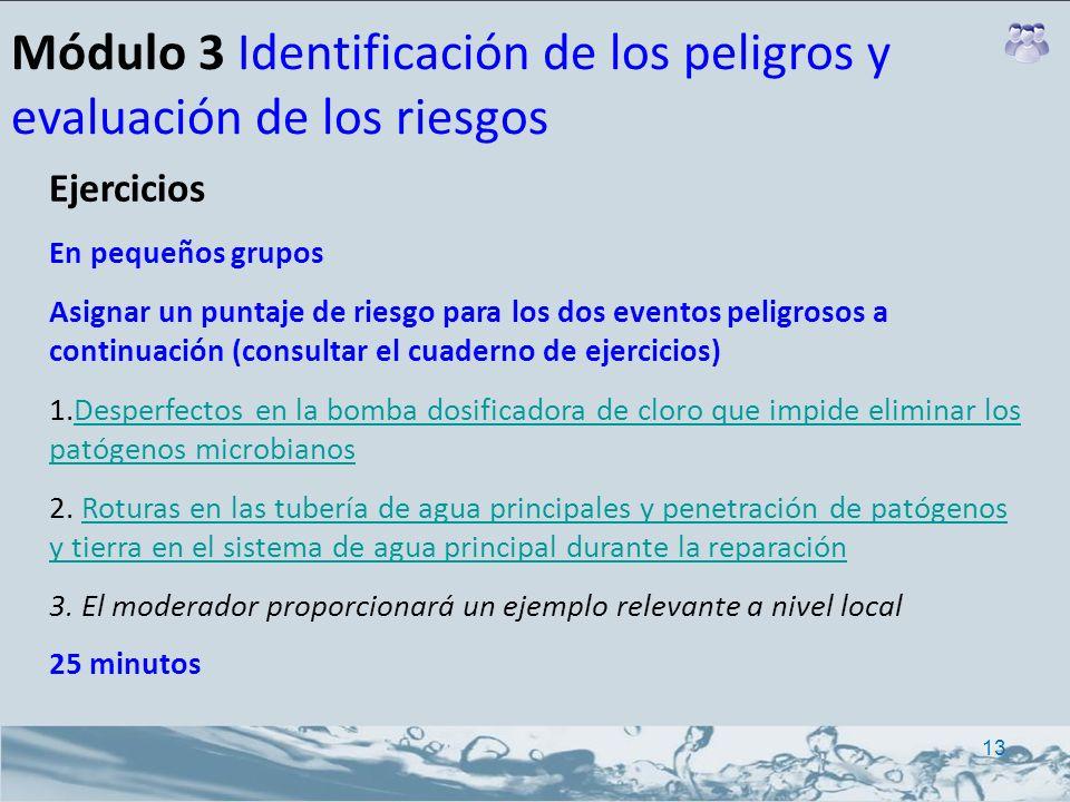 Módulo 3 Identificación de los peligros y evaluación de los riesgos