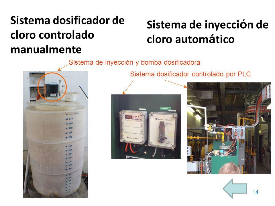 Sistema dosificador de cloro controlado manualmente