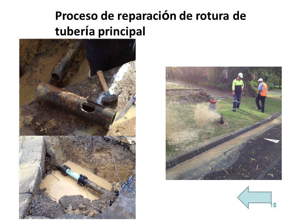 Proceso de reparación de rotura de tubería principal