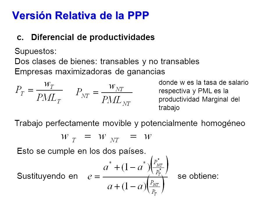 Versión Relativa de la PPP