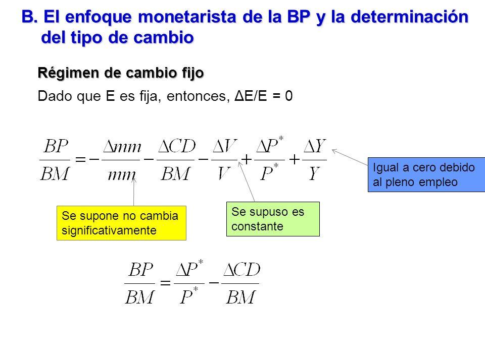 B. El enfoque monetarista de la BP y la determinación del tipo de cambio