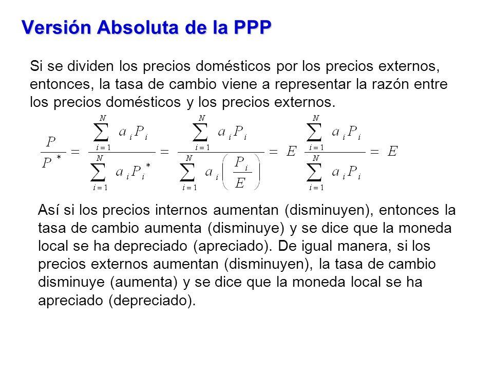 Versión Absoluta de la PPP