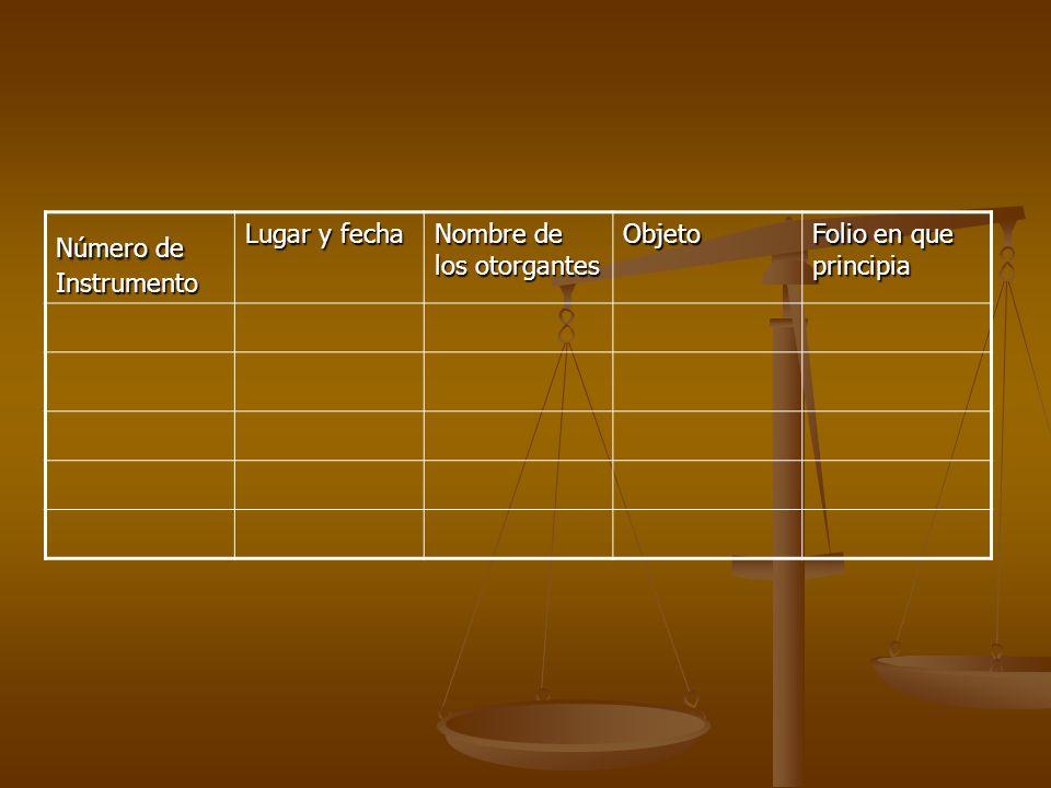 Número de Instrumento Lugar y fecha Nombre de los otorgantes Objeto Folio en que principia