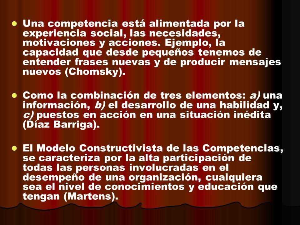Una competencia está alimentada por la experiencia social, las necesidades, motivaciones y acciones. Ejemplo, la capacidad que desde pequeños tenemos de entender frases nuevas y de producir mensajes nuevos (Chomsky).