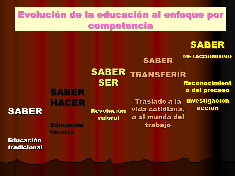 Evolución de la educación al enfoque por competencia
