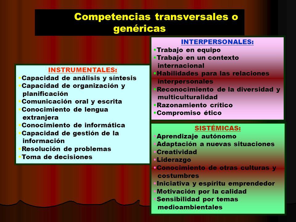 Competencias transversales o genéricas