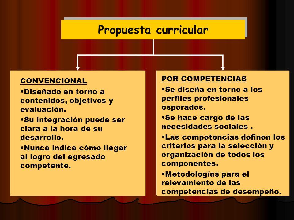 Propuesta curricular POR COMPETENCIAS CONVENCIONAL