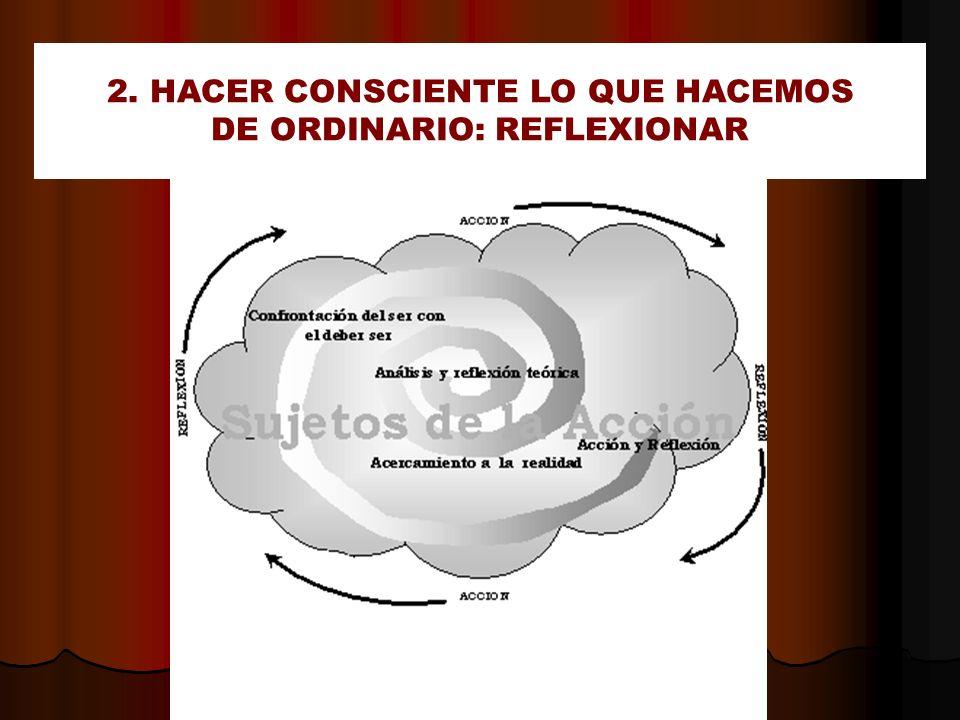 2. HACER CONSCIENTE LO QUE HACEMOS DE ORDINARIO: REFLEXIONAR