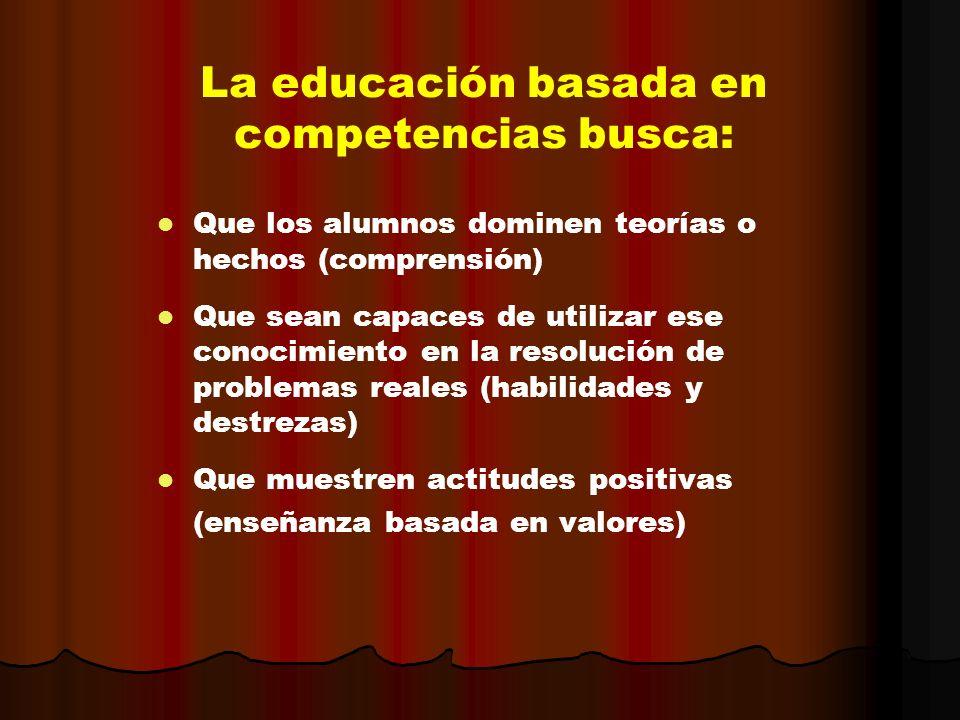 La educación basada en competencias busca: