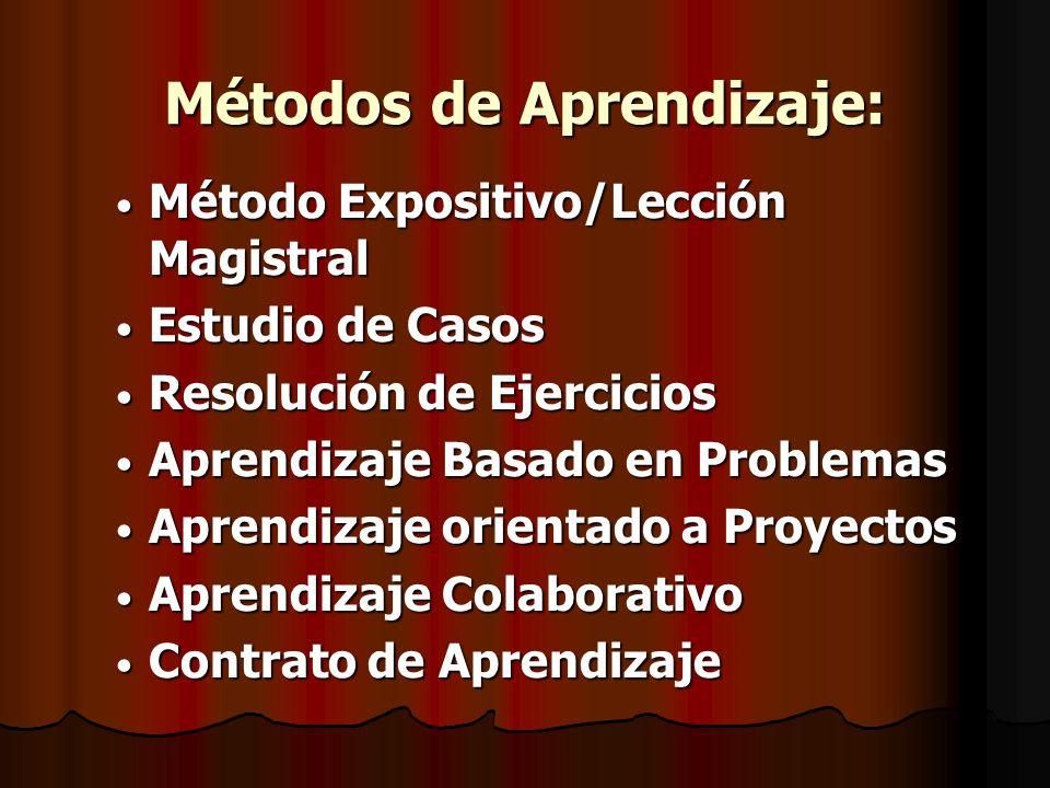 Métodos de Aprendizaje: