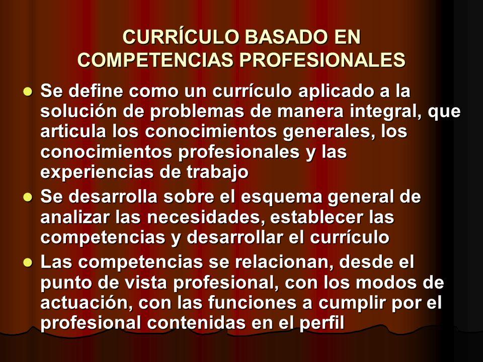 CURRÍCULO BASADO EN COMPETENCIAS PROFESIONALES