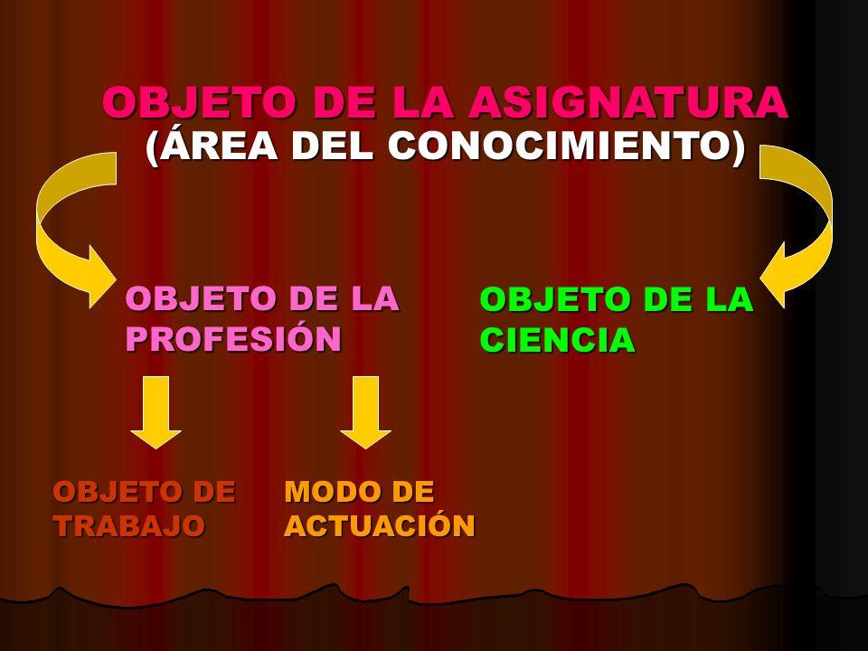 OBJETO DE LA ASIGNATURA (ÁREA DEL CONOCIMIENTO)