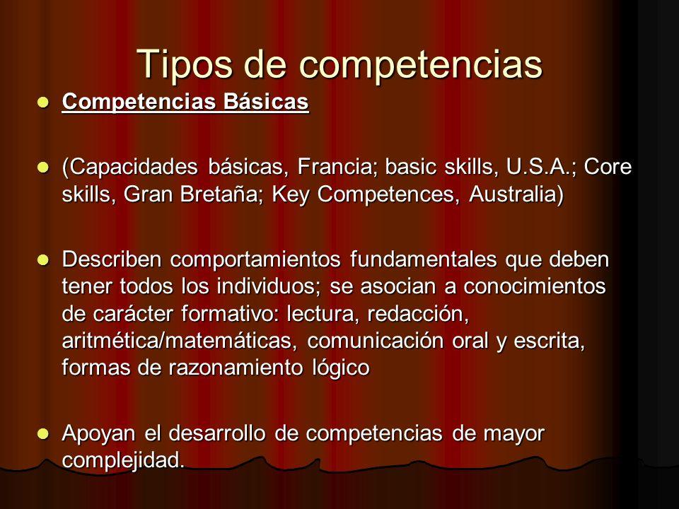 Tipos de competencias Competencias Básicas