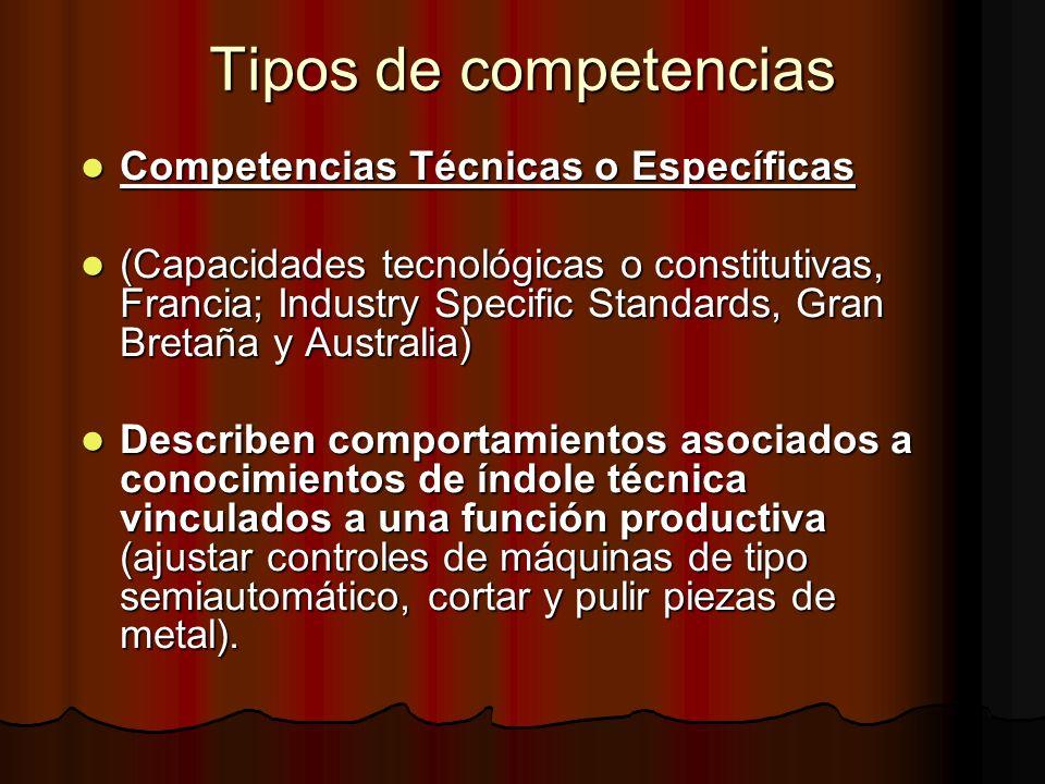 Tipos de competencias Competencias Técnicas o Específicas
