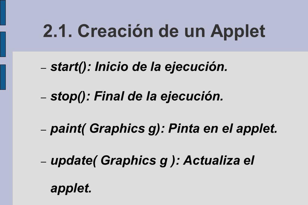 2.1. Creación de un Applet start(): Inicio de la ejecución.