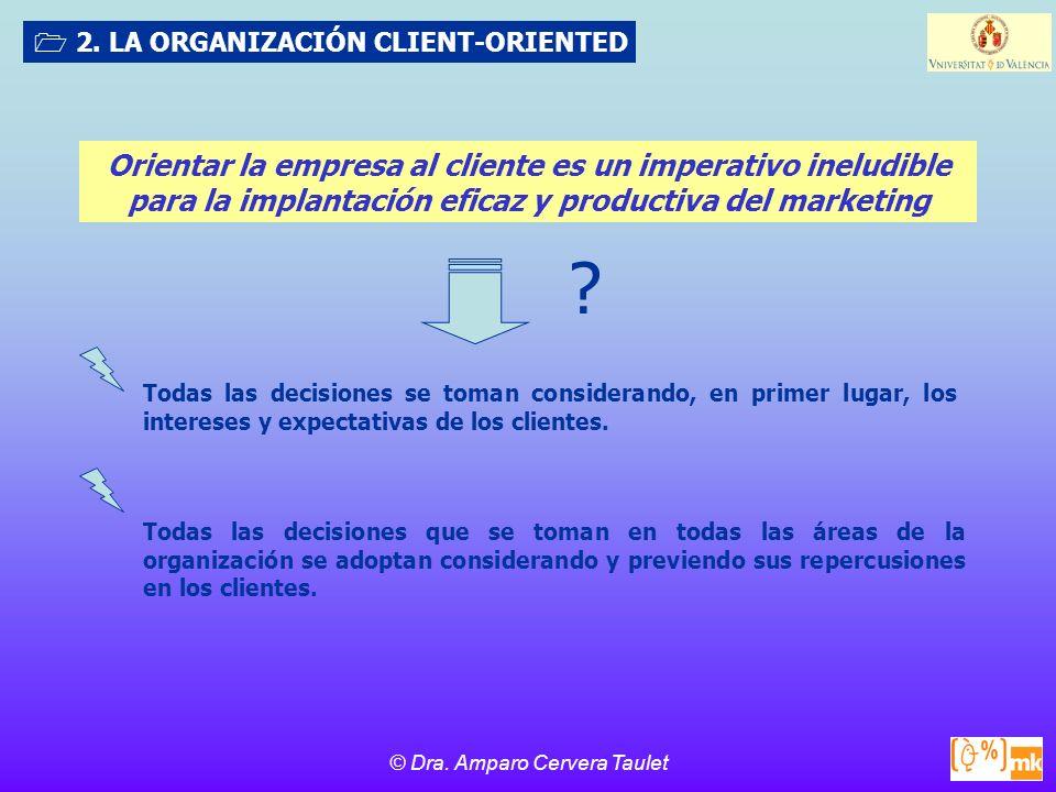 2. LA ORGANIZACIÓN CLIENT-ORIENTED