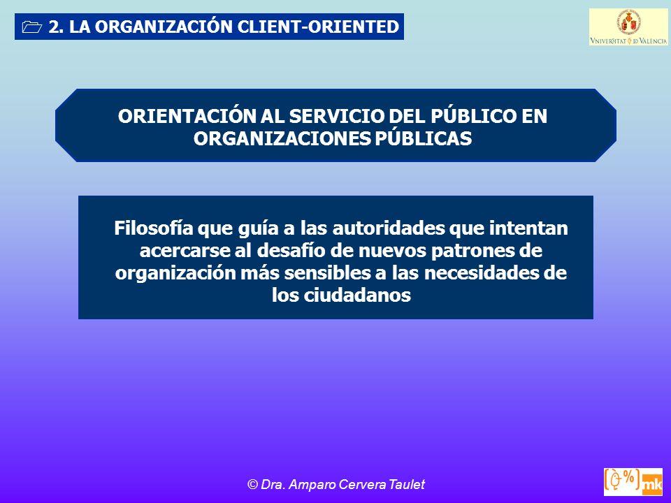 ORIENTACIÓN AL SERVICIO DEL PÚBLICO EN ORGANIZACIONES PÚBLICAS