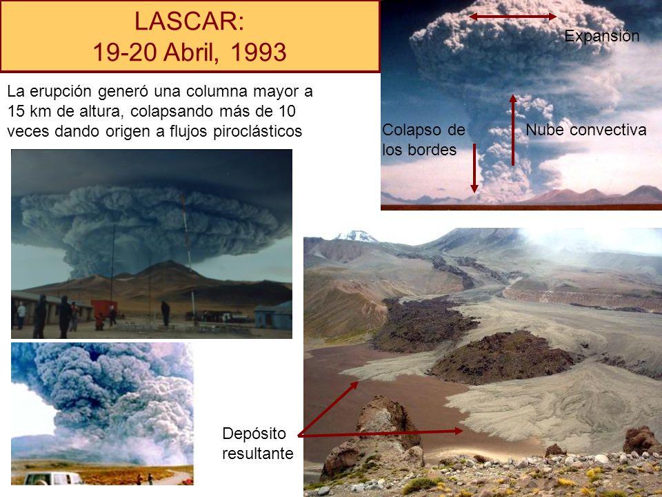 LASCAR: 19-20 Abril, 1993 Expansión