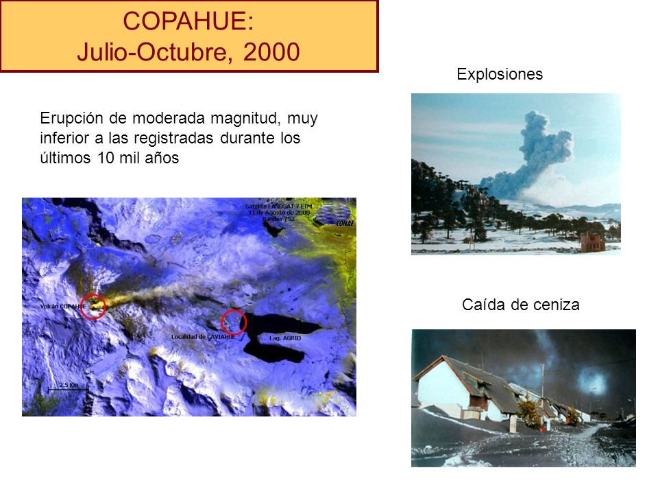 COPAHUE: Julio-Octubre, 2000 Explosiones