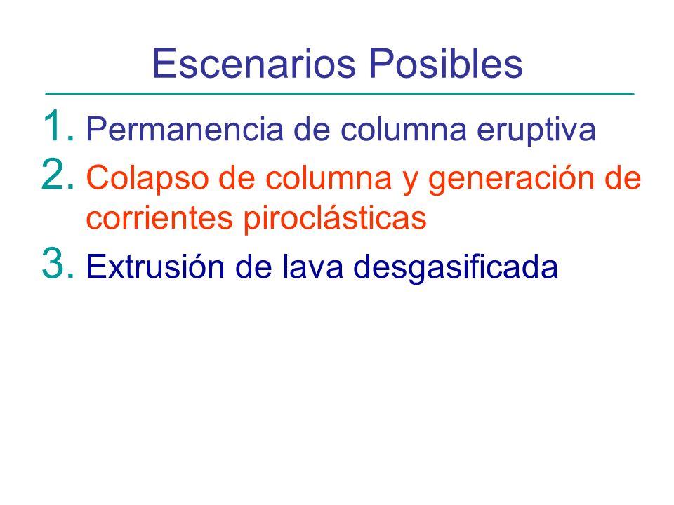 Escenarios Posibles Permanencia de columna eruptiva