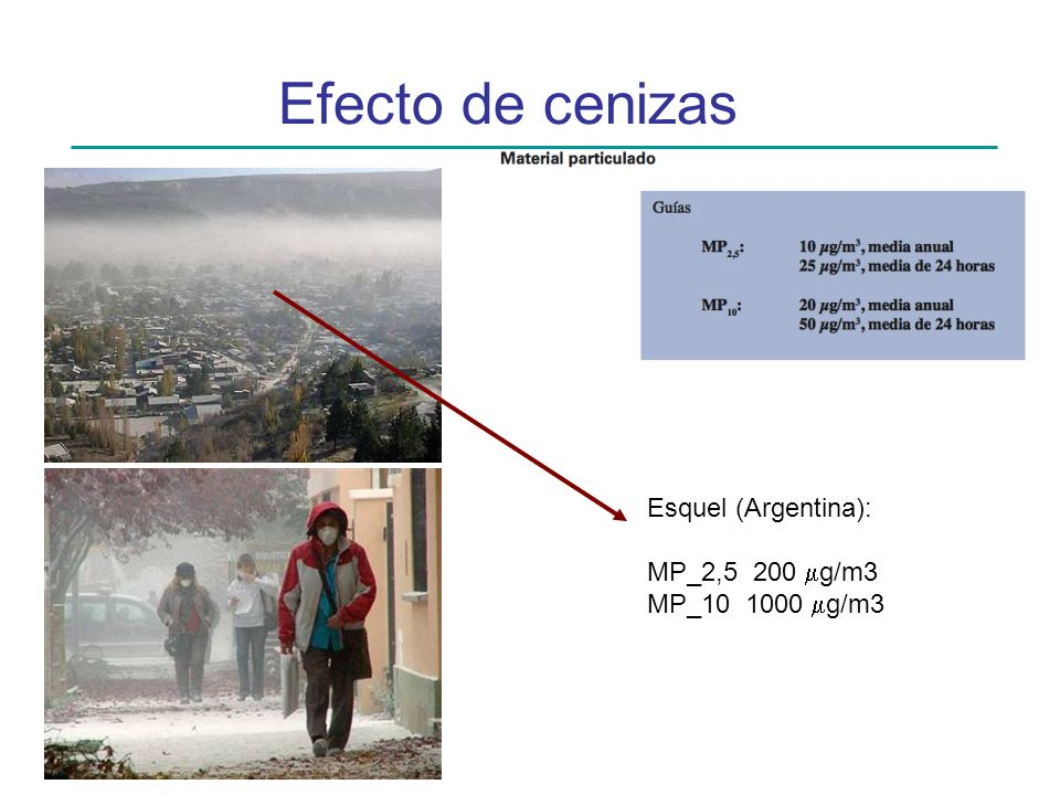 Efecto de cenizas Esquel (Argentina): MP_2,5 200 g/m3