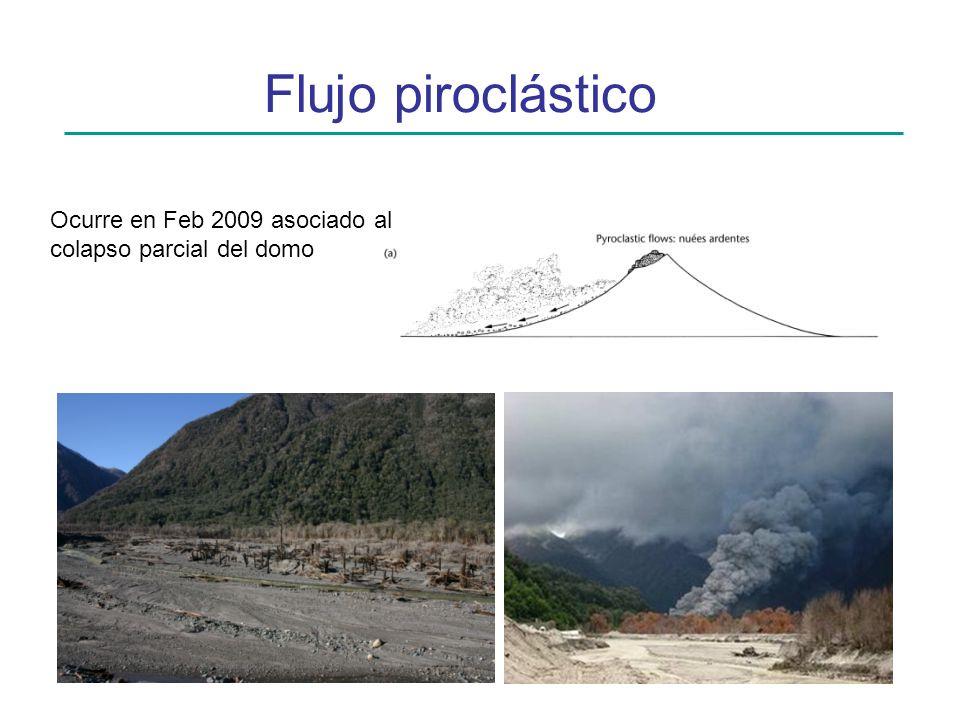 Flujo piroclástico Ocurre en Feb 2009 asociado al