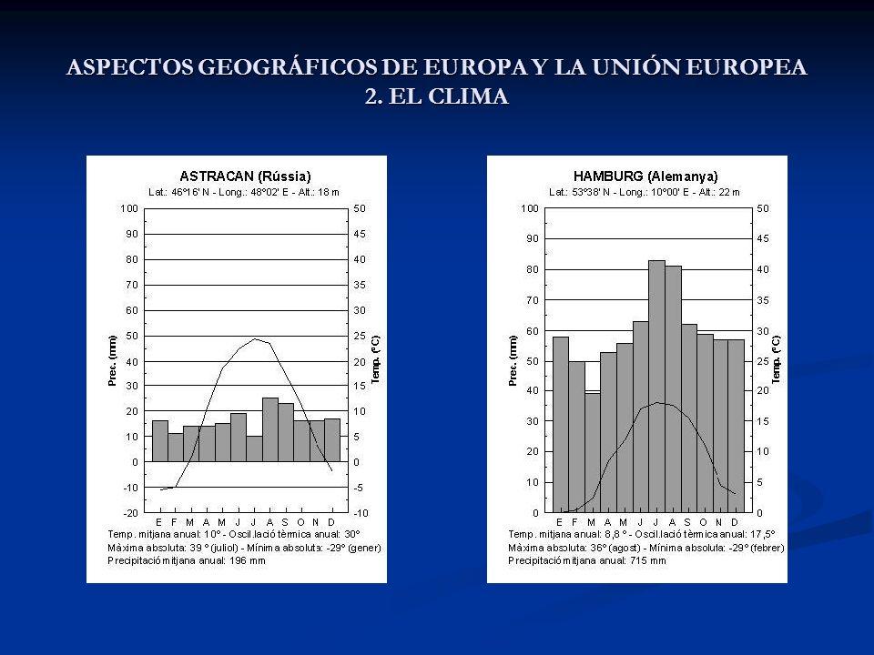 ASPECTOS GEOGRÁFICOS DE EUROPA Y LA UNIÓN EUROPEA 2. EL CLIMA
