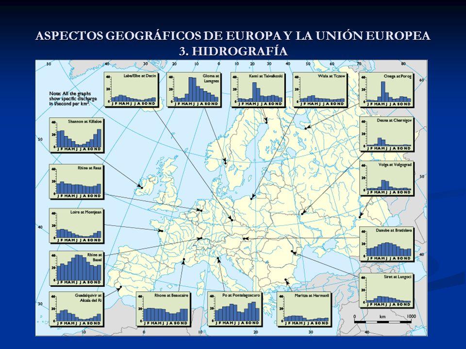 ASPECTOS GEOGRÁFICOS DE EUROPA Y LA UNIÓN EUROPEA 3. HIDROGRAFÍA