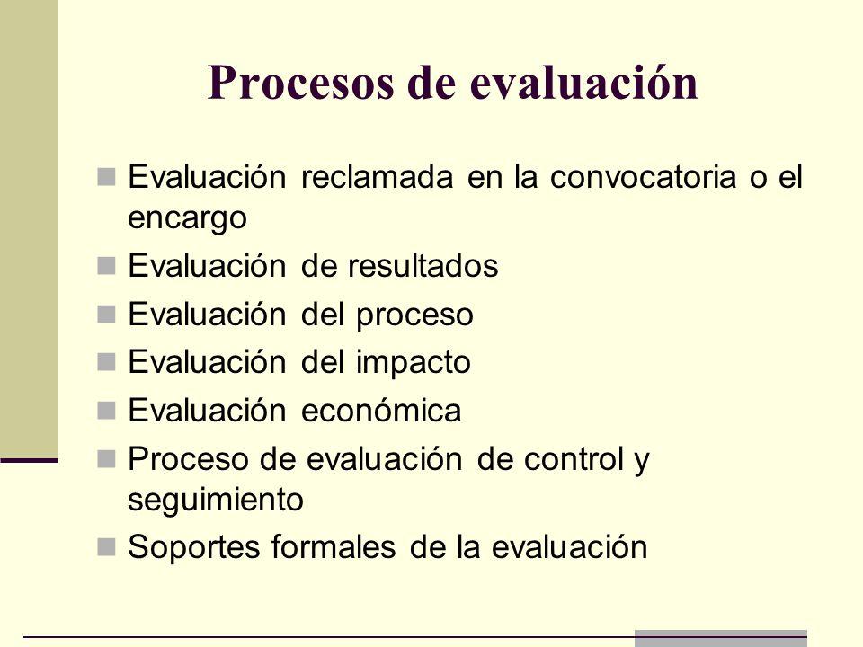 Procesos de evaluación