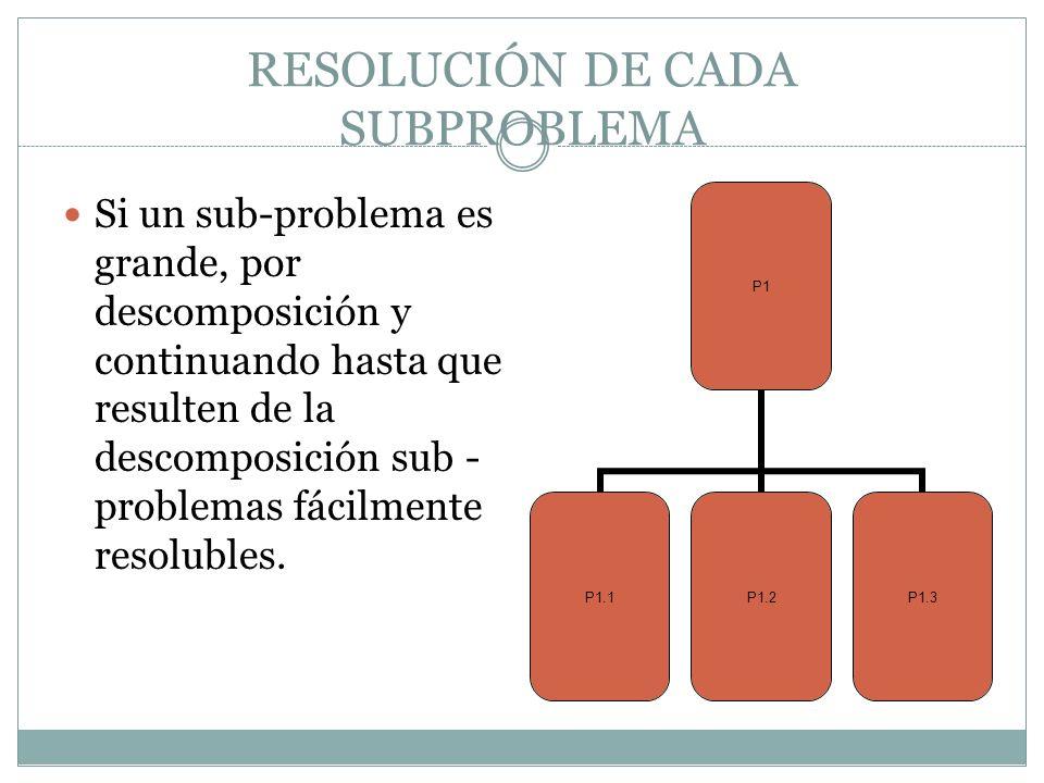 RESOLUCIÓN DE CADA SUBPROBLEMA