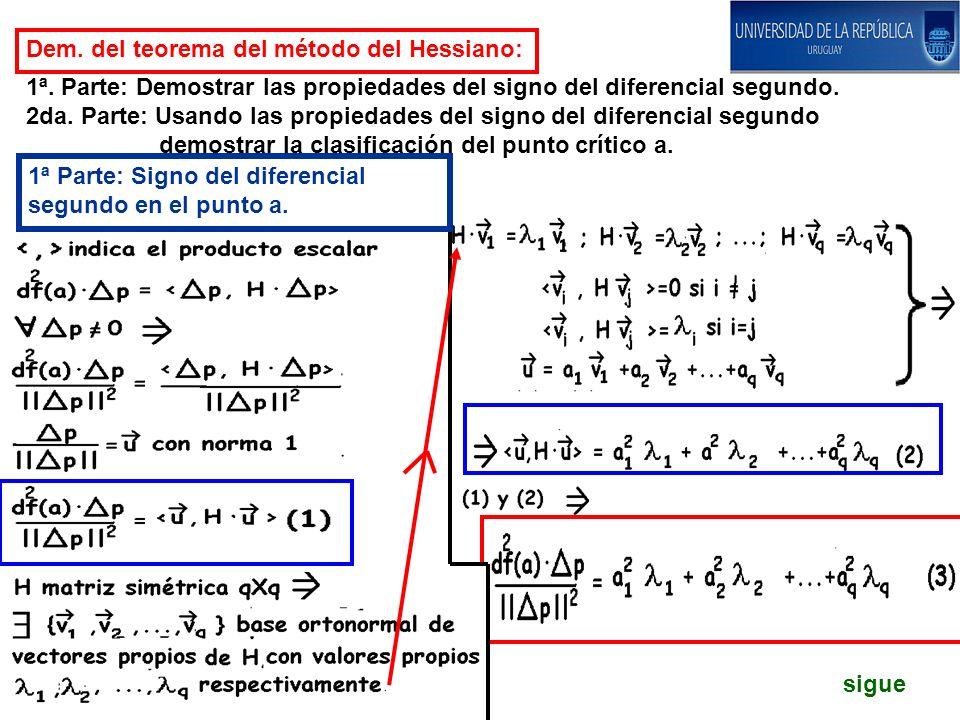 Dem. del teorema del método del Hessiano: