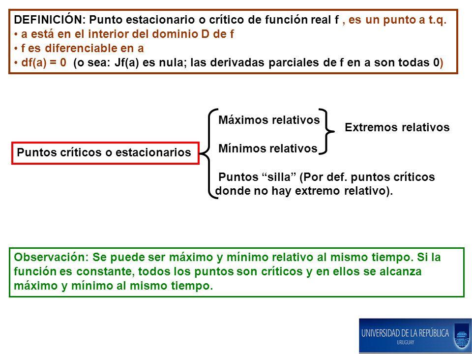 DEFINICIÓN: Punto estacionario o crítico de función real f , es un punto a t.q.