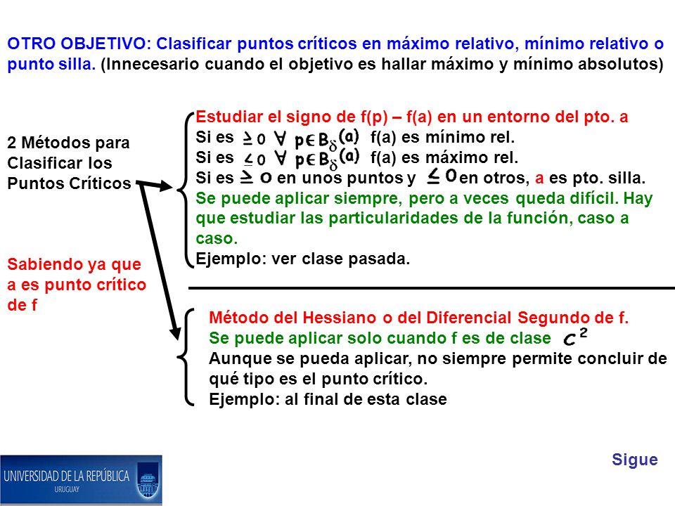 OTRO OBJETIVO: Clasificar puntos críticos en máximo relativo, mínimo relativo o punto silla. (Innecesario cuando el objetivo es hallar máximo y mínimo absolutos)
