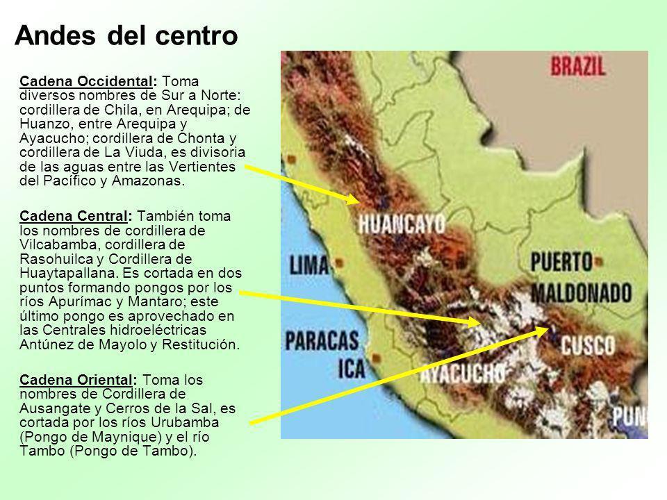 Andes del centro